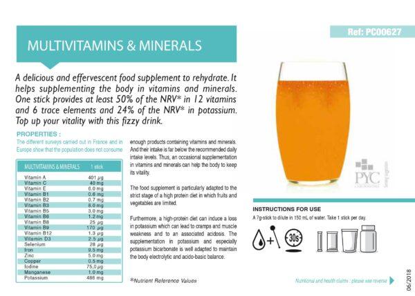 Мультивитамины